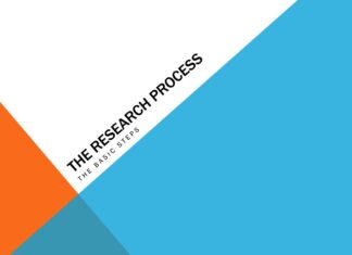 Research Process Basic Steps